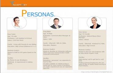 UI/UX Personas Inceptnet App